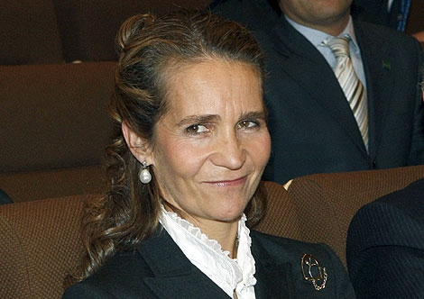 Infanta Elena Net Worth